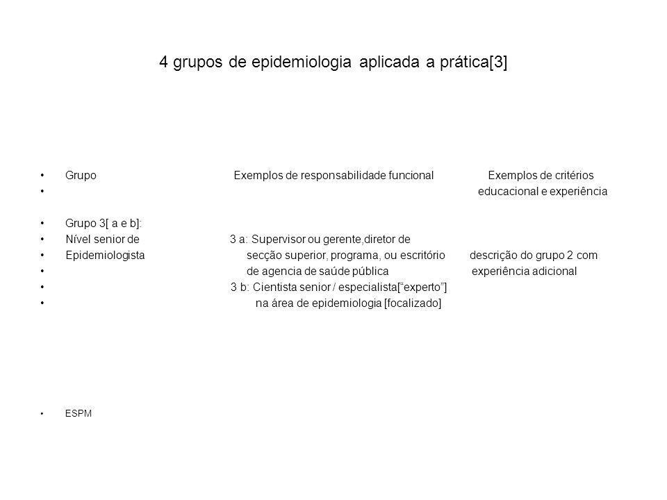 4 grupos de epidemiologia aplicada a prática[3]